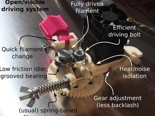 Rollerstruder: filament feeder / driver / extruder