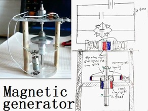 mini magnetic generator