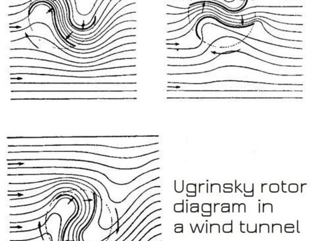 ugrinsky wind turbine  by tanyaakinora