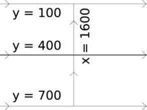 Eggbot coordinate demo plot (v2.1.0 and later)