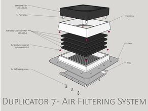 Duplicator 7 - Air Filtering System - Based on M600