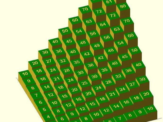 customizable multiplication table by roman hegglin