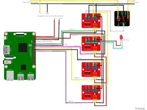 Octoprint and GPIO Control Tutorial!