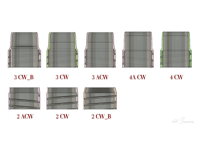 Different connector types