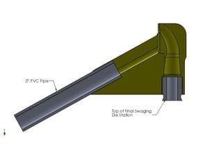 Hornady LNL Primer Swaging Die Chute