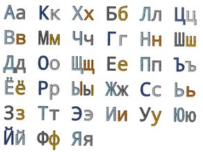 Russian Letters 20 mm Magnet Implementation for Resizing and Scaling