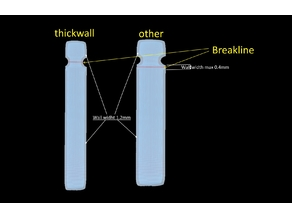 one-way J-Tube (break and consume)