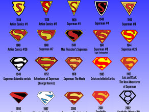 All of Superman's logos