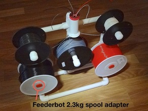Feederbot spool adapter