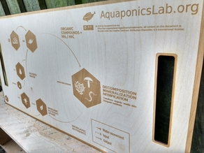 Laser Engraved Infographics for Aquaponics Teaching