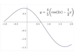 Inflection and stationary points of function