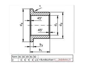Flange bushing Form V *standard resolution*
