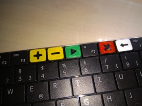 Labels for multimedia keyboard