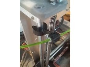 Swivel filament guide, the best got better !