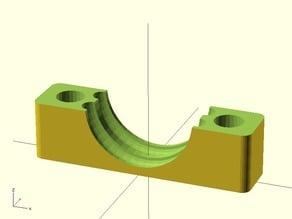 Parametrized boomblock