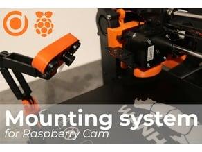 Raspberry Camera Mounting System