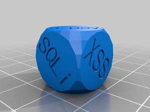 Vulnerability attribution dice