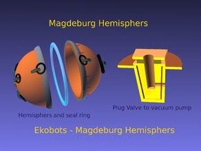 Ekobots - Magdeburg Hemisphers II