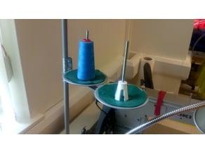 Thread spool retainer, industrial sewing machine