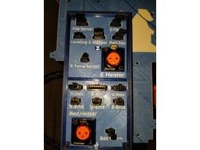Enclosure Connection Break out Panel