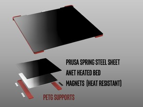 Removable Prusa Sping Plate Adapter for Anet Heat Bed