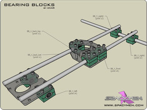 Bearing Blocks set for Rapman 3.x