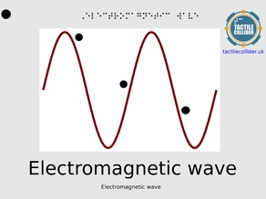 Tactile Diagram Electromagnetic Wave