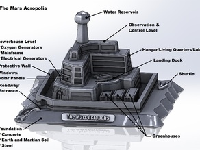 The Mars Acropolis