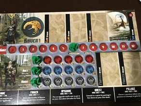 Blood Rage Board Game Player Mat Overlay