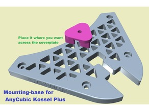 Click-In mountingbase for your Kossel Plus