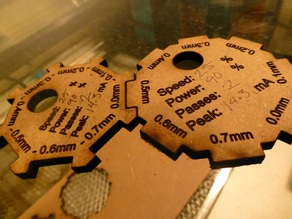 Parallel Laser Friction Fit Gauges