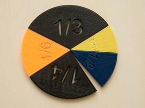 Mathematics fractions - pizza slices