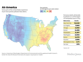 United States by Air Pollution (2015)