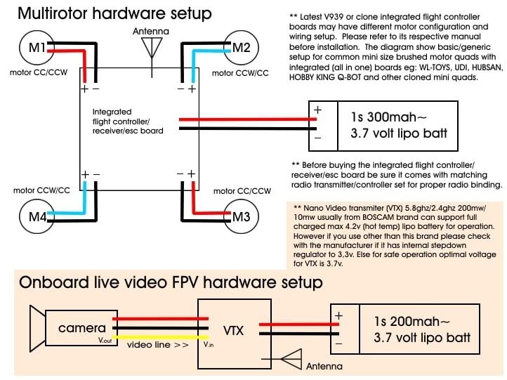 XL-RCM 10 0 PIXXY: Pocket drone / FPV quad by 3dxl - Thingiverse