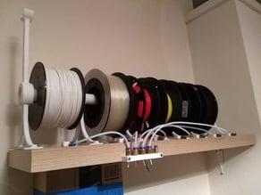 Filament Management System