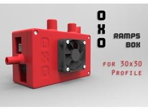 OXO Ramps Box