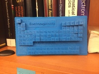 Various 3d periodic tables by tolle thingiverse makes urtaz Image collections