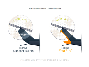 fast fin bell 412
