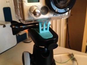 GoPro Gorillapod DSLR Mount