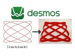 Mathematical Modeling: Desmos