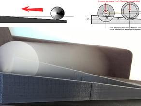 The experiment of Double Cone in the Ramp (O experimento do duplo cone no plano inclinado)