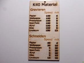 K40 Materialliste