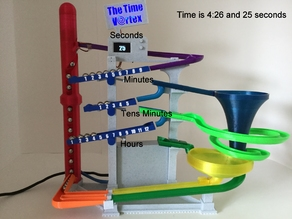The Time Vortex Clock
