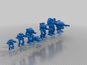 15mm Mecha Scale Guide