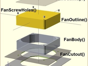 FanLib V1.1 [20150113] - OpenSCAD Library for Muffin Fans