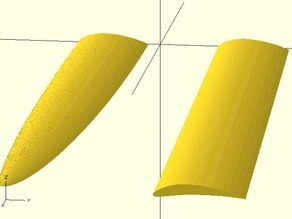 Fully parametric NACA 4 digit Airfoil/Wing profile