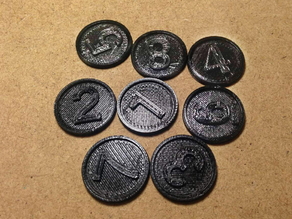 Activation Markers for Scrap World