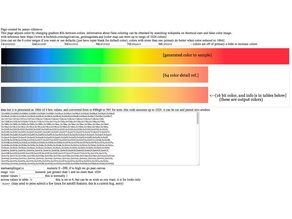 16bit/24bit lcd display color calibration javascript color generator for amg8833 or other false color devices