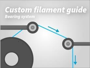 Custom filament guide