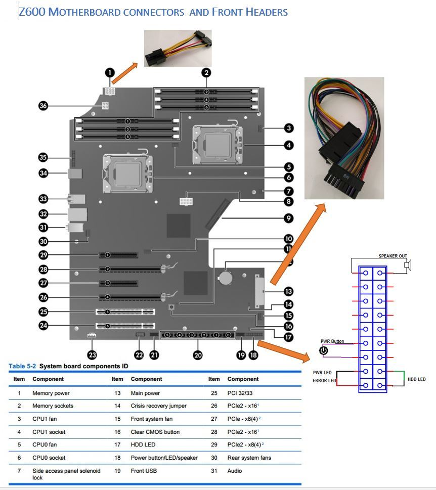 Hp Z600 Motherboard Diagram
